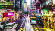 Time lapse from 2nd floor of Hong Kong tram
