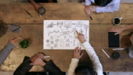Tijd Lapse groei Strategy Meeting