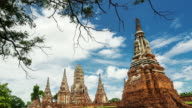 Time Lapse Landmark Old Temple wat Chaiwatthanaram