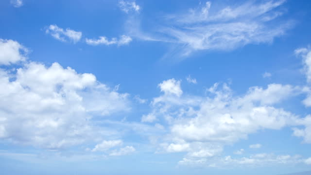 HD Time lapse of clouds moving with clear blue sky background