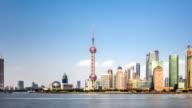 Time Lapse - Shanghai Skyline (Panning)