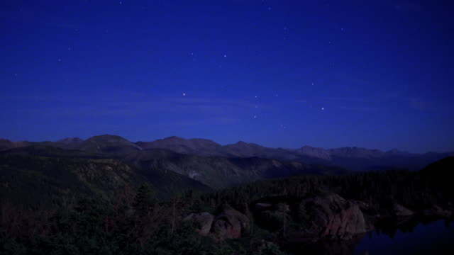 PAN time lapse stars rising + clouds moving over mountains / sky brightening to white / Aspen, Colorado