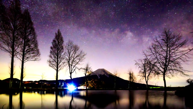 HD Time Lapse:Sunset of Mount Fuji Japan