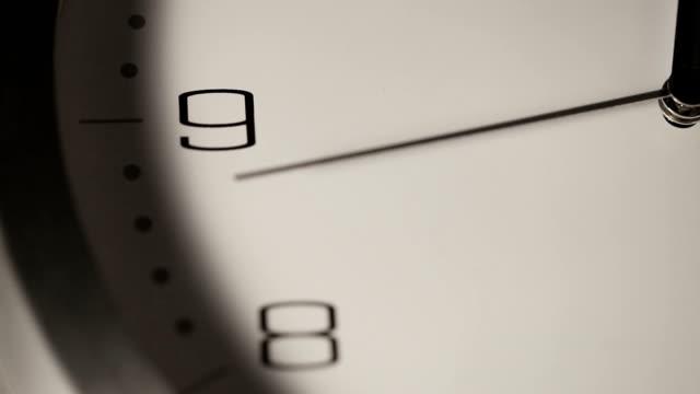 Time, wall clock   TI