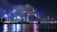 Zeitraffer: Aerial Hong Kong Skyline Stadtbild in der Abenddämmerung, schwenken rechts Video.