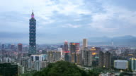 4K Time-Lapse: Aerial view of Taipei Cityscape Taiwan