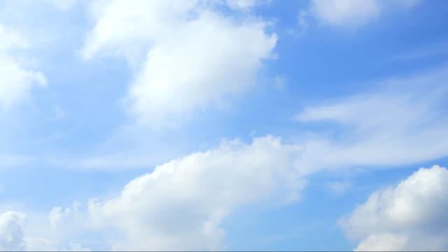 Timelapse Clouds Cumulonimbus
