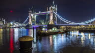 Timelapse of River Thames and Tower Bridge Lifting, London, England