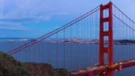 SAN FRANCISCO: TimeLapse of the Golden Gate Bridge from above at sunset