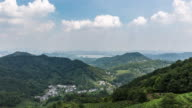 4K Time-lapse:Village surrounded by tea plantation in valley,Hangzhou,China