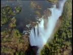 Track over Victoria Falls