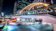 Verkehr in Thailand