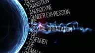 Transgender-Begriffe