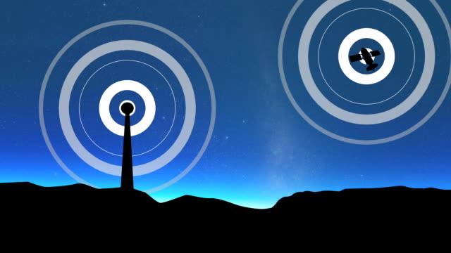 Sender mit HD-Signal