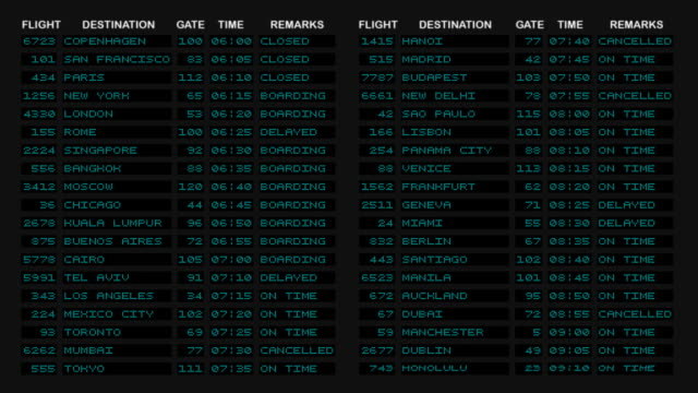 Two Column Airport Departure Board - Blue