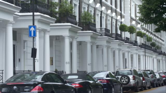 Up market London Property