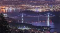 Vancouver in Motion: Lions Gate Bridge