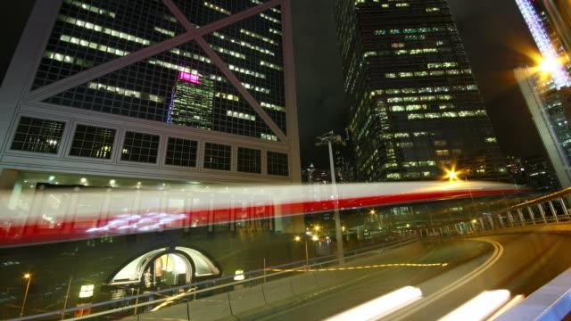Viaduct in Hong Kong HD