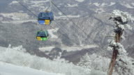 View of cable car at ski resort in Pyeongchang