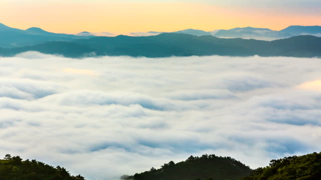 View of cloud sea and mountain range