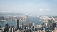 T/L WS view of skyline /Hongkong