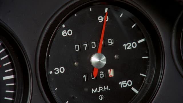 CU View of Speedometer of porsche