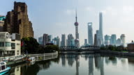 Walking and seeing the famous buildings at the Bund in Shanghai, China