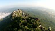 Wat Chalermprakiat Prajomklao Rachanusorn bird eye view