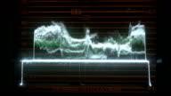 Monitor Waveform