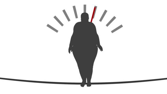 Weightloss jojo loop female