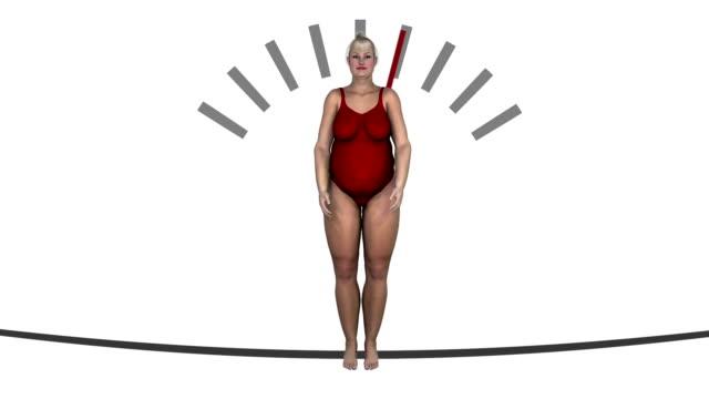 Weightloss jojo loop woman in red bathing suit