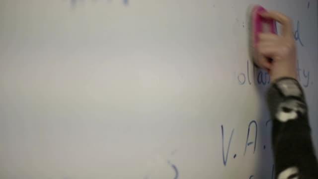 white board erasing