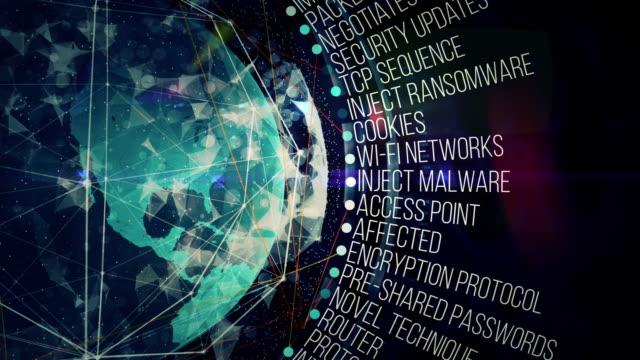 Wi-Fi KRACK Terms
