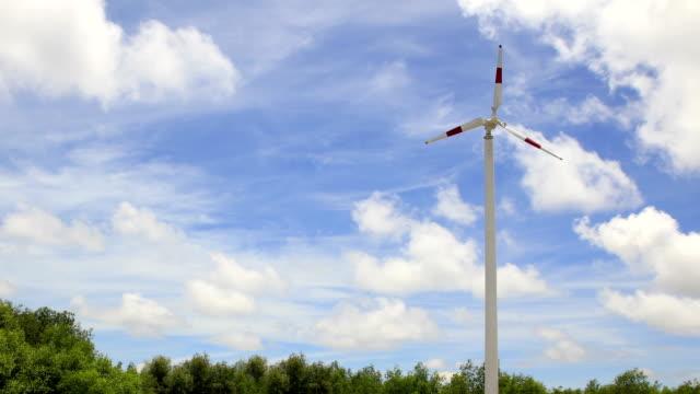 Wind energy - turbines