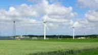 Wind turbine research