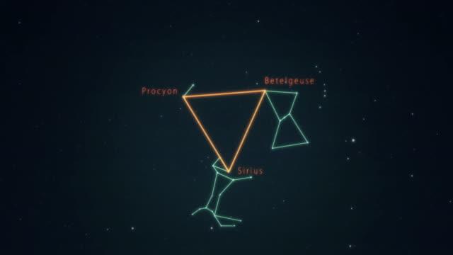 Winter Triangle
