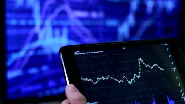 Frau mit Tablet auf Analyse-stock