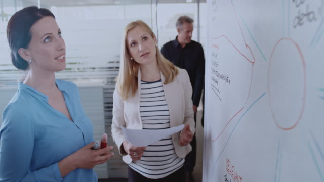 Woman writing a diagram on the whiteboard with help from female coworker