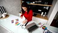 Working on home finance