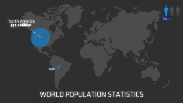 World Bevölkerungsstatistiken Animation