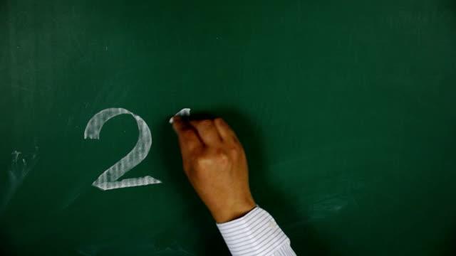 Schreiben Sie ein Jahr auf die Tafel.