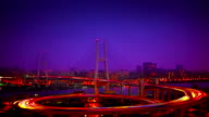 Xu Pu-Brücke in Shanghai.