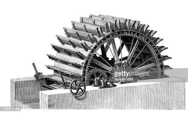 19th Century Water Wheel
