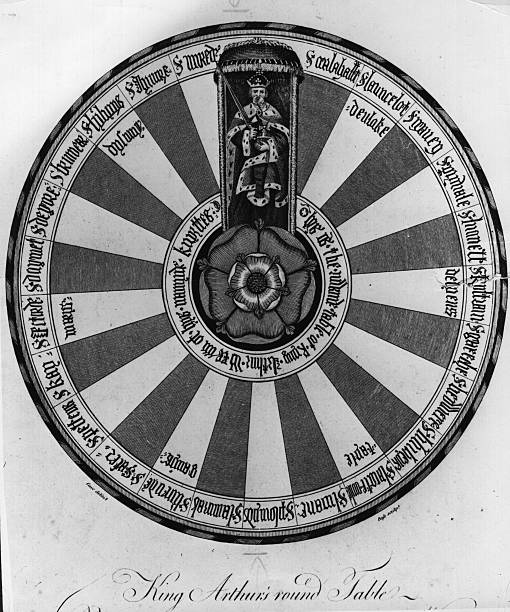King Arthur's Round Table, looking like a dartboard...