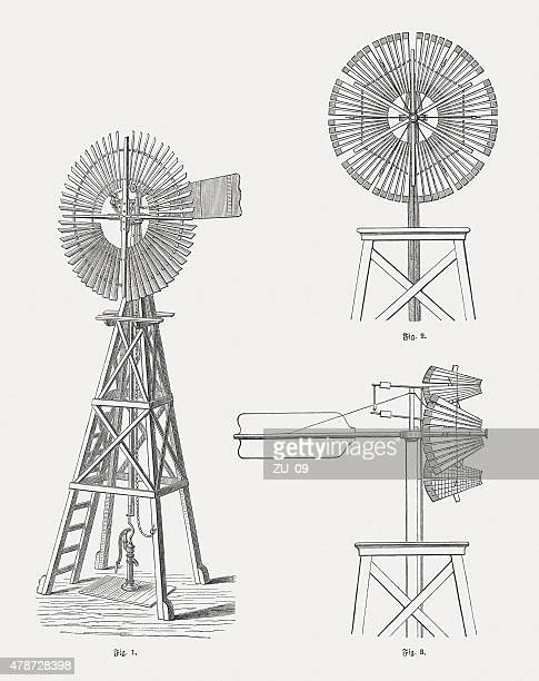 American windpump, wood engravings, published in 1878