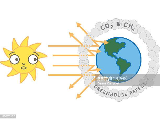 An illustration of the green house effect