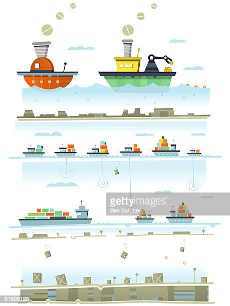 An illustrations about import and export by cargo ships