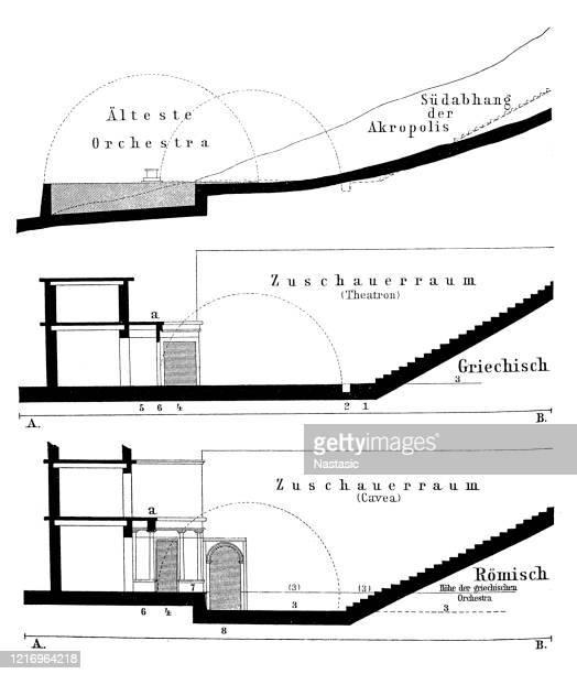 ancient theater (dionysus theater) in the three main epochs of its development - epidaurus stock illustrations