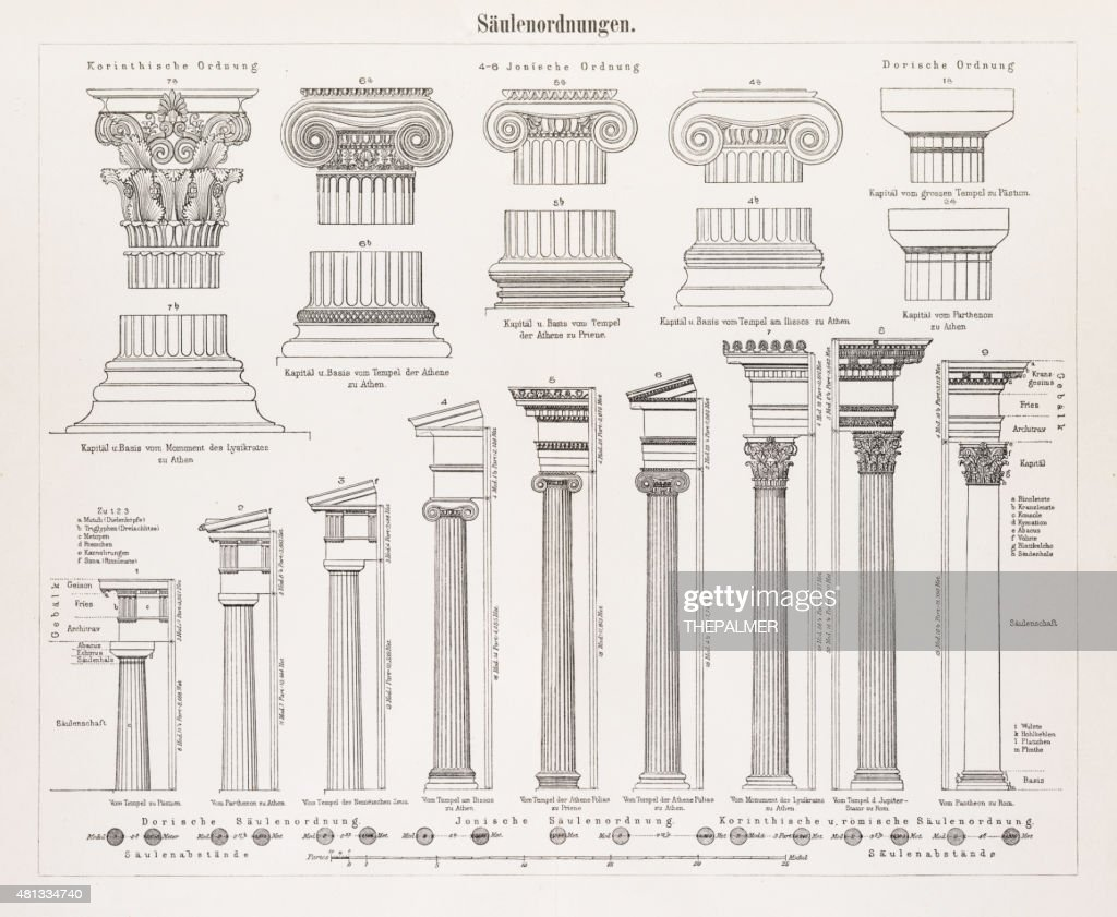 Antique columns engraving 1896 : stock illustration