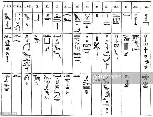 ilustrações, clipart, desenhos animados e ícones de egito antigo hieroglyphs mesa - cultura egípcia